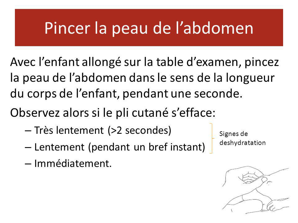Pincer la peau de l'abdomen