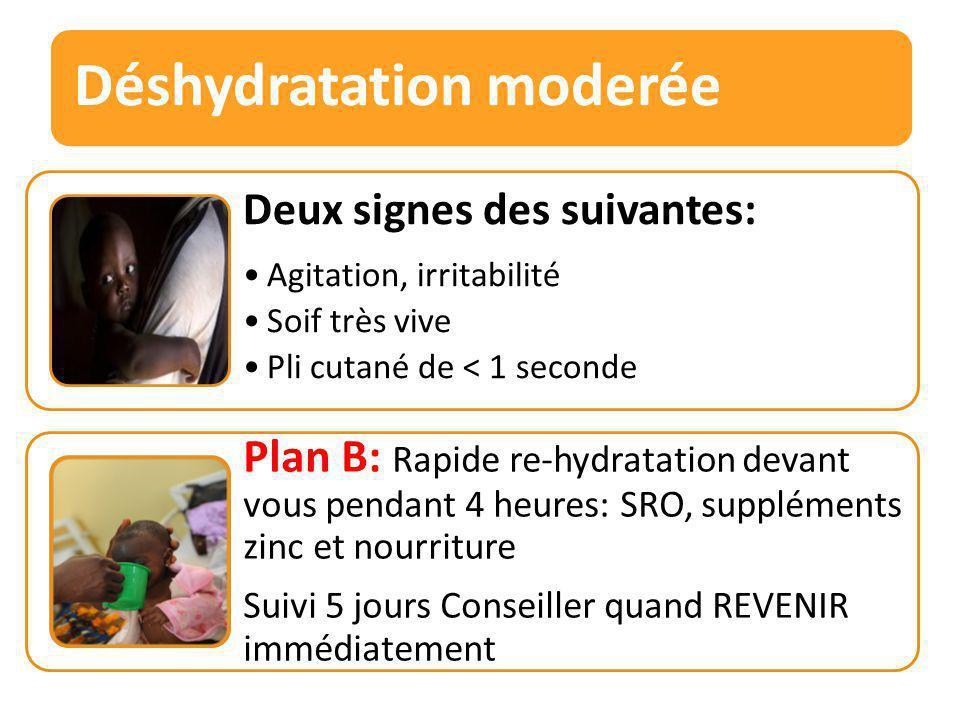 Déshydratation moderée