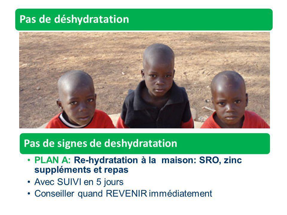 Pas de déshydratation Pas de signes de deshydratation