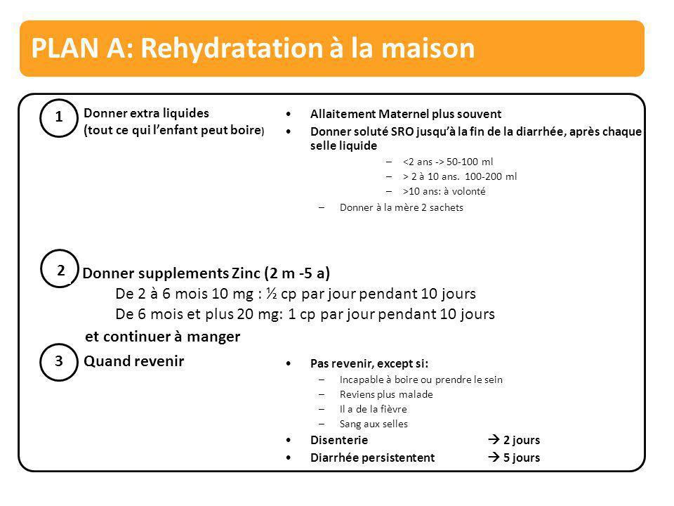 PLAN A: Rehydratation à la maison