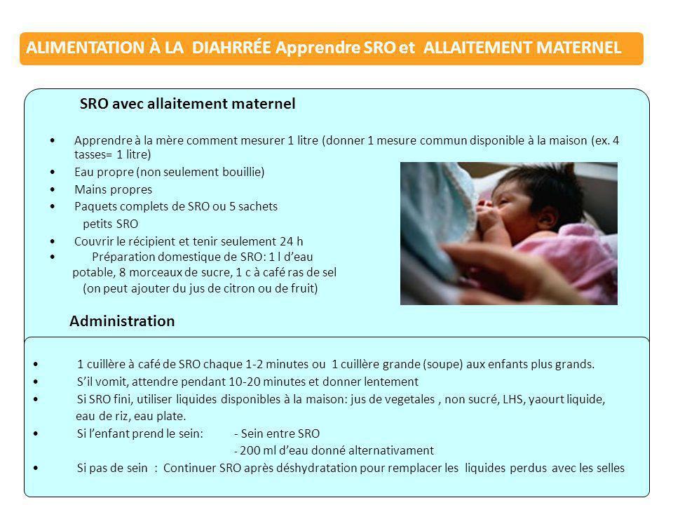 ALIMENTATION À LA DIAHRRÉE Apprendre SRO et ALLAITEMENT MATERNEL