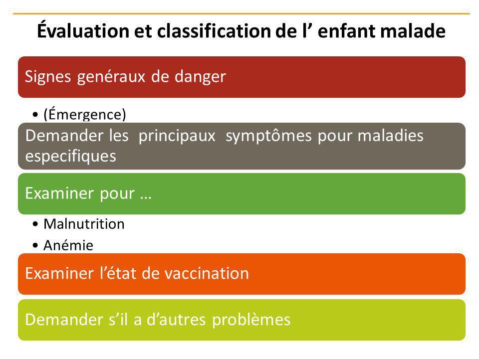 Évaluation et classification de l' enfant malade