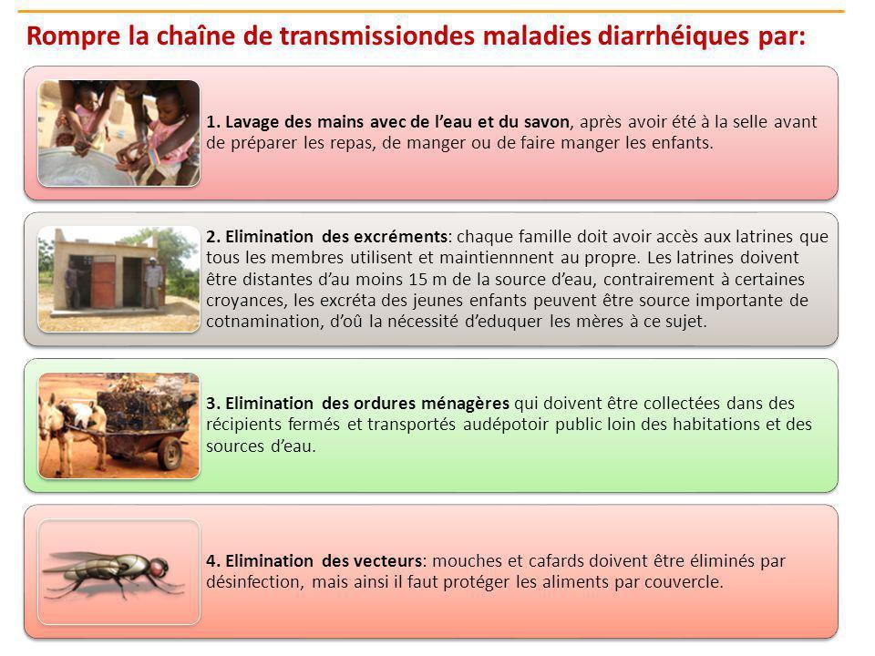 Rompre la chaîne de transmissiondes maladies diarrhéiques par: