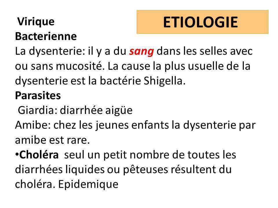 ETIOLOGIE Bacterienne