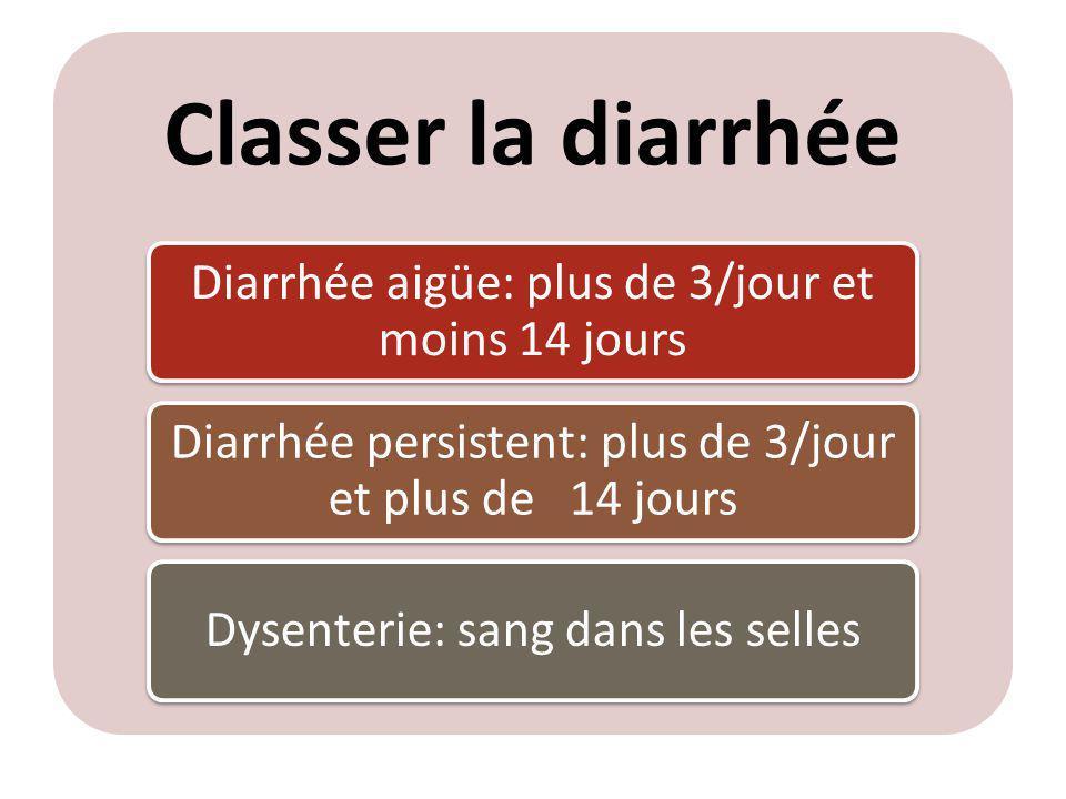 Classer la diarrhée Diarrhée aigüe: plus de 3/jour et moins 14 jours