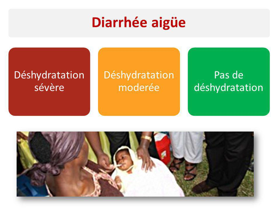 Diarrhée aigüe Déshydratation sévère Déshydratation moderée