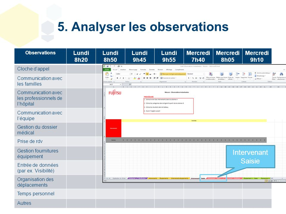 5. Analyser les observations