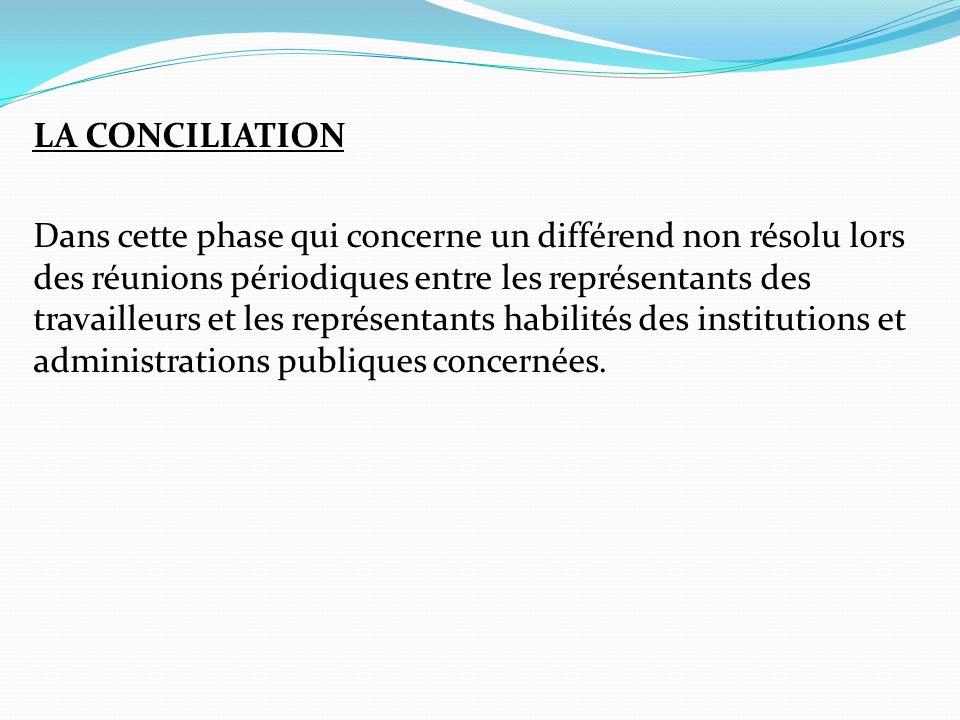 LA CONCILIATION.