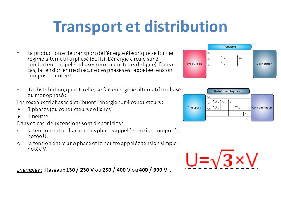 Transport et distribution