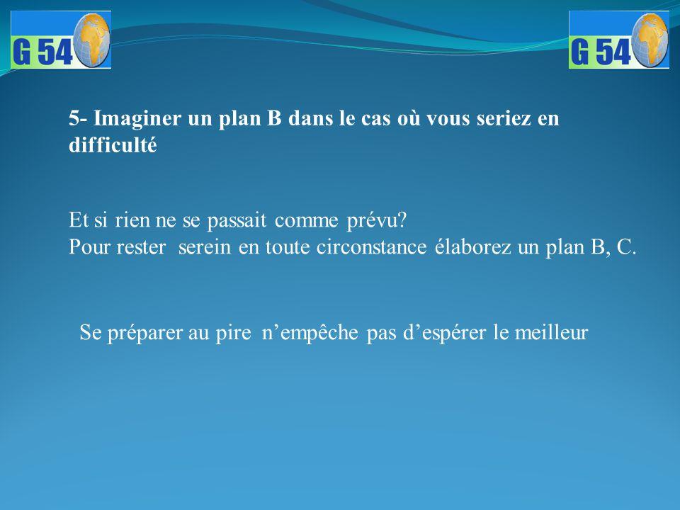 5- Imaginer un plan B dans le cas où vous seriez en difficulté