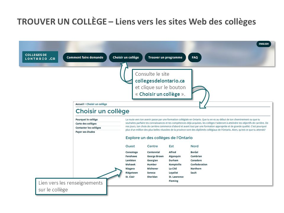 TROUVER UN COLLÈGE – Liens vers les sites Web des collèges
