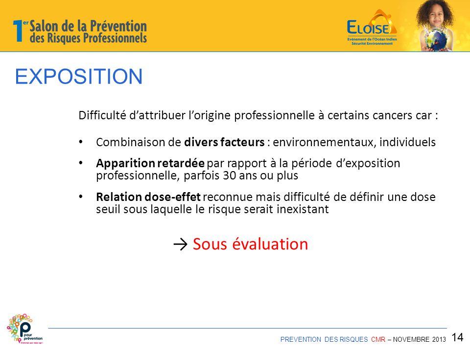 EXPOSITION Difficulté d'attribuer l'origine professionnelle à certains cancers car : Combinaison de divers facteurs : environnementaux, individuels.
