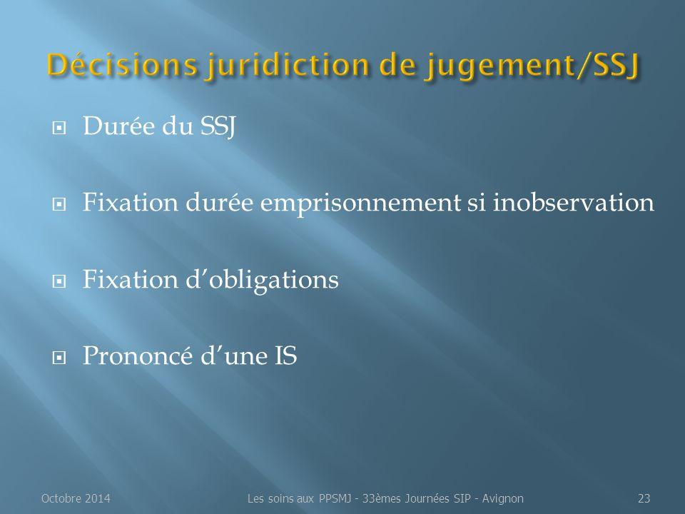 Décisions juridiction de jugement/SSJ