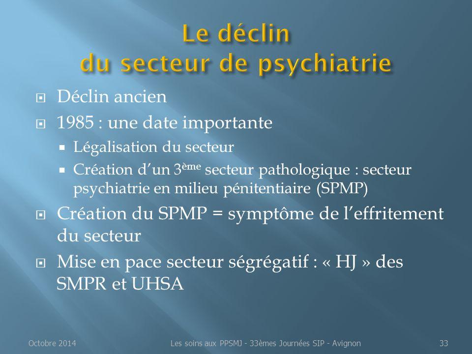 Le déclin du secteur de psychiatrie