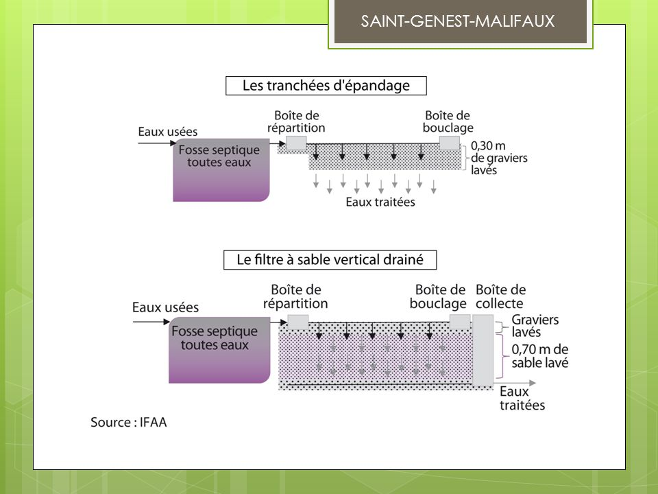 SAINT-GENEST-MALIFAUX