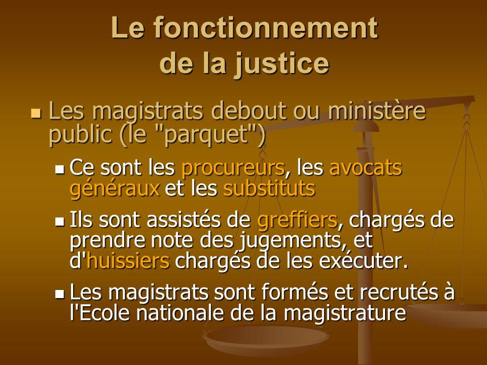 Le fonctionnement de la justice