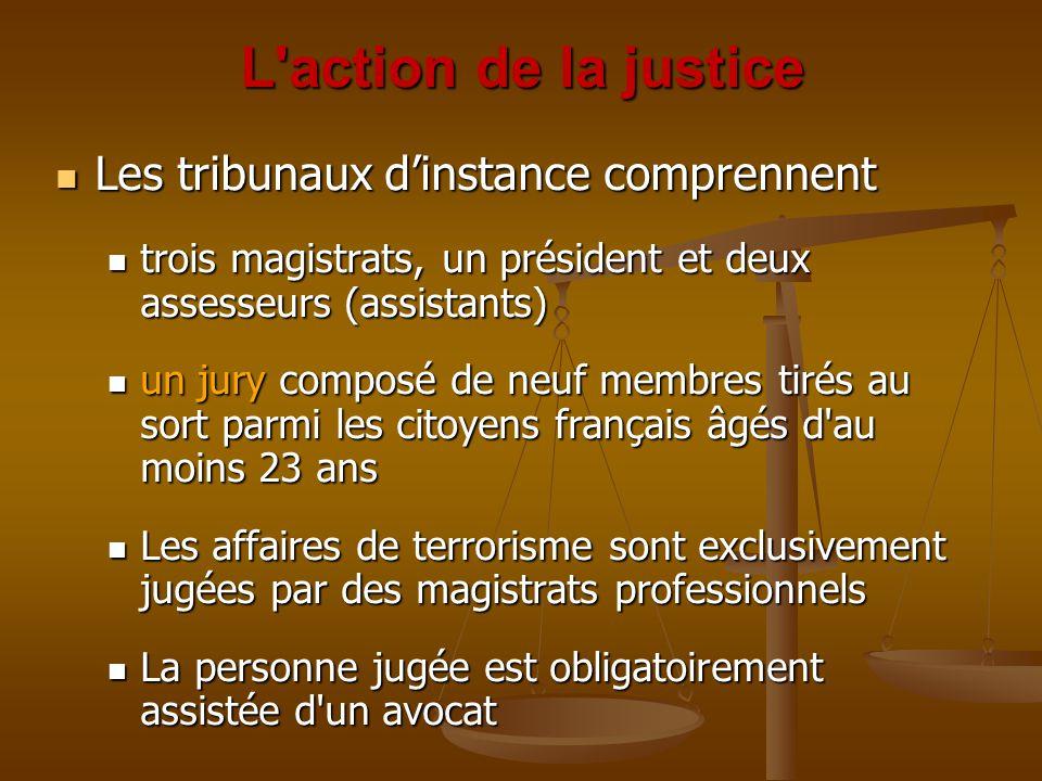 L action de la justice Les tribunaux d'instance comprennent