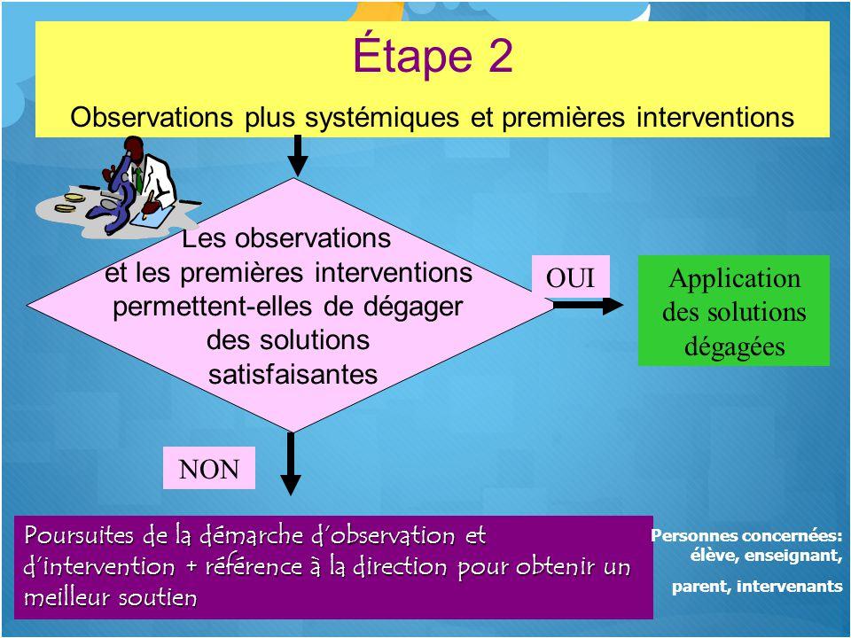 Étape 2 Observations plus systémiques et premières interventions
