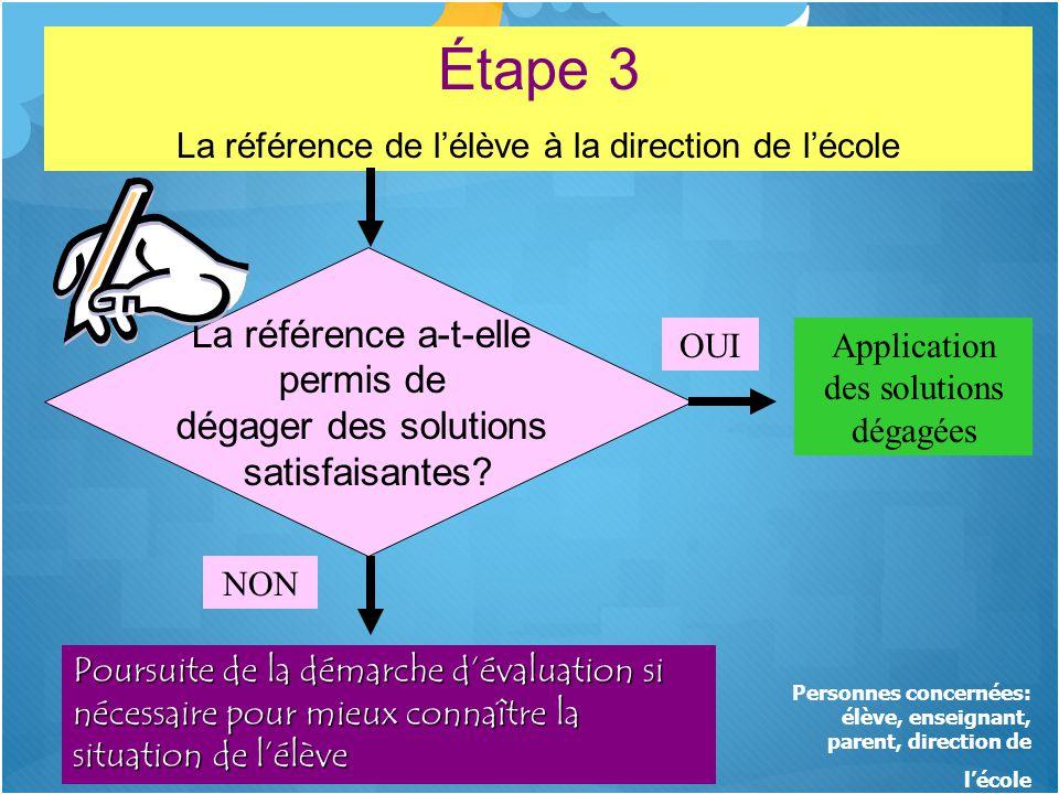 Étape 3 La référence a-t-elle permis de dégager des solutions