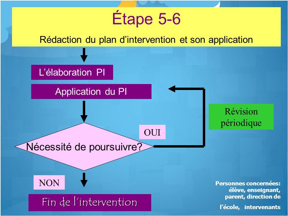 Étape 5-6 Fin de l'intervention Nécessité de poursuivre
