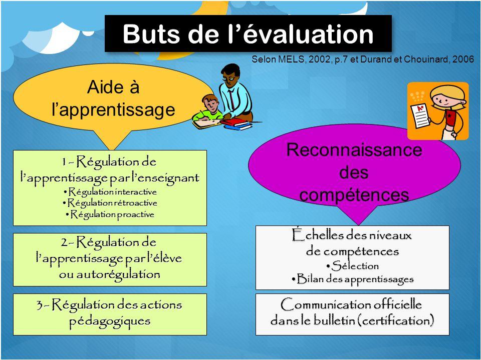 Buts de l'évaluation Aide à l'apprentissage 1- Régulation de