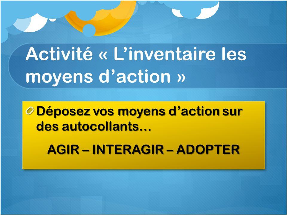 Activité « L'inventaire les moyens d'action »