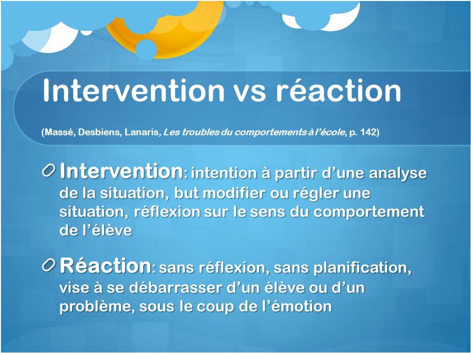 Intervention vs réaction (Massé, Desbiens, Lanaris, Les troubles du comportements à l'école, p. 142)