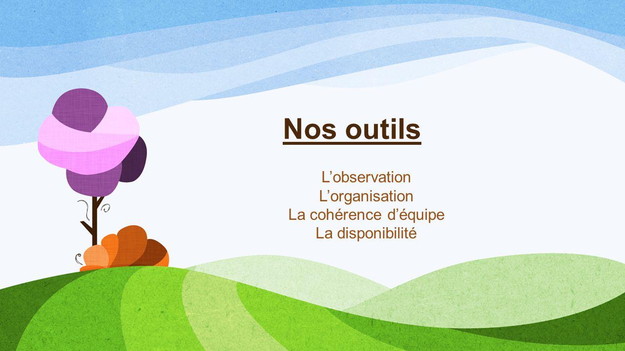 Nos outils L'observation L'organisation La cohérence d'équipe