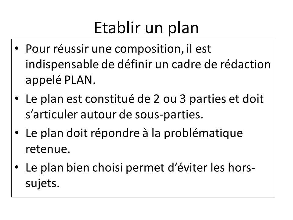 Etablir un plan Pour réussir une composition, il est indispensable de définir un cadre de rédaction appelé PLAN.