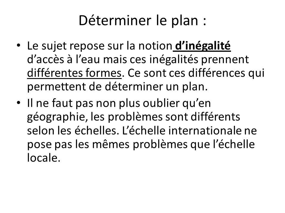Déterminer le plan :