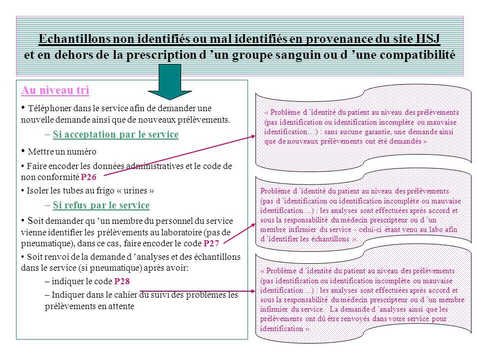 Echantillons non identifiés ou mal identifiés en provenance du site HSJ et en dehors de la prescription d 'un groupe sanguin ou d 'une compatibilité
