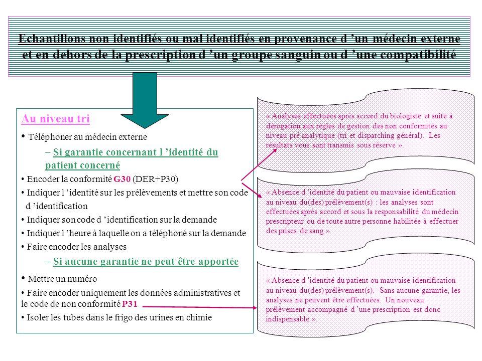 Echantillons non identifiés ou mal identifiés en provenance d 'un médecin externe et en dehors de la prescription d 'un groupe sanguin ou d 'une compatibilité