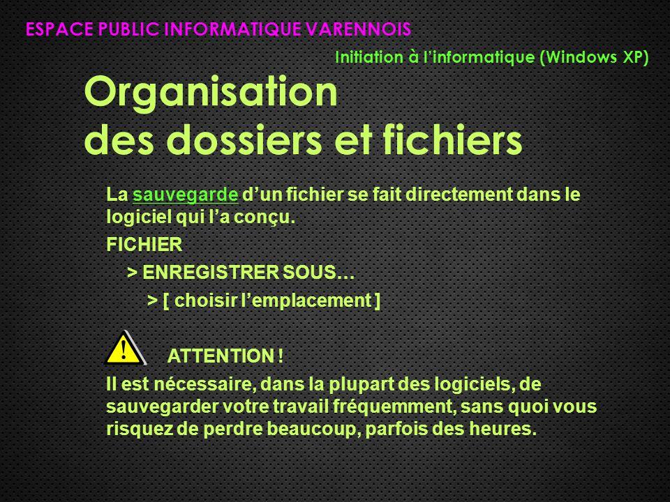 Organisation des dossiers et fichiers