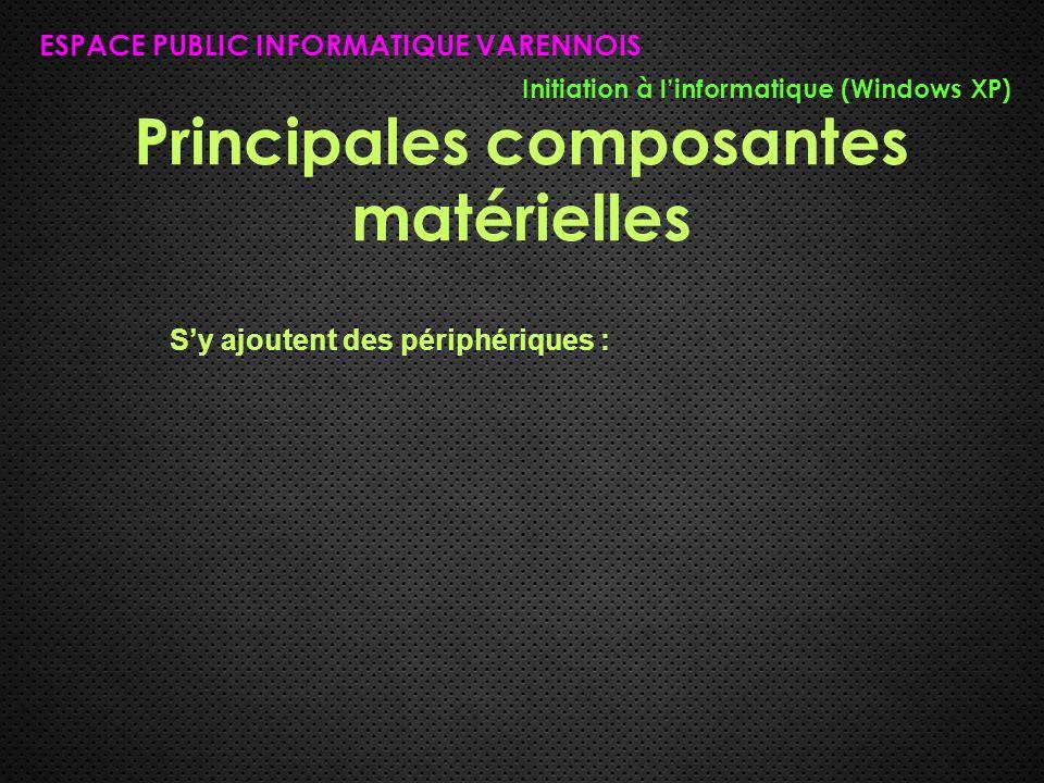 Principales composantes matérielles
