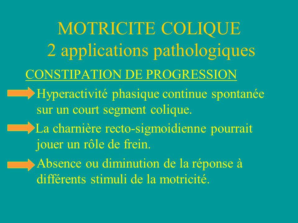 MOTRICITE COLIQUE 2 applications pathologiques