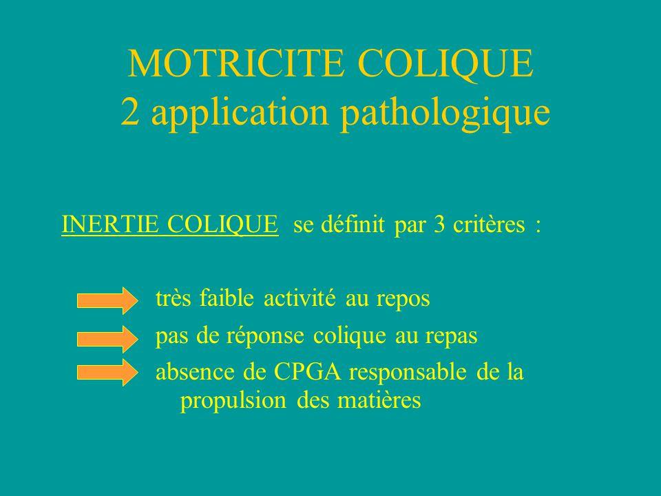 MOTRICITE COLIQUE 2 application pathologique