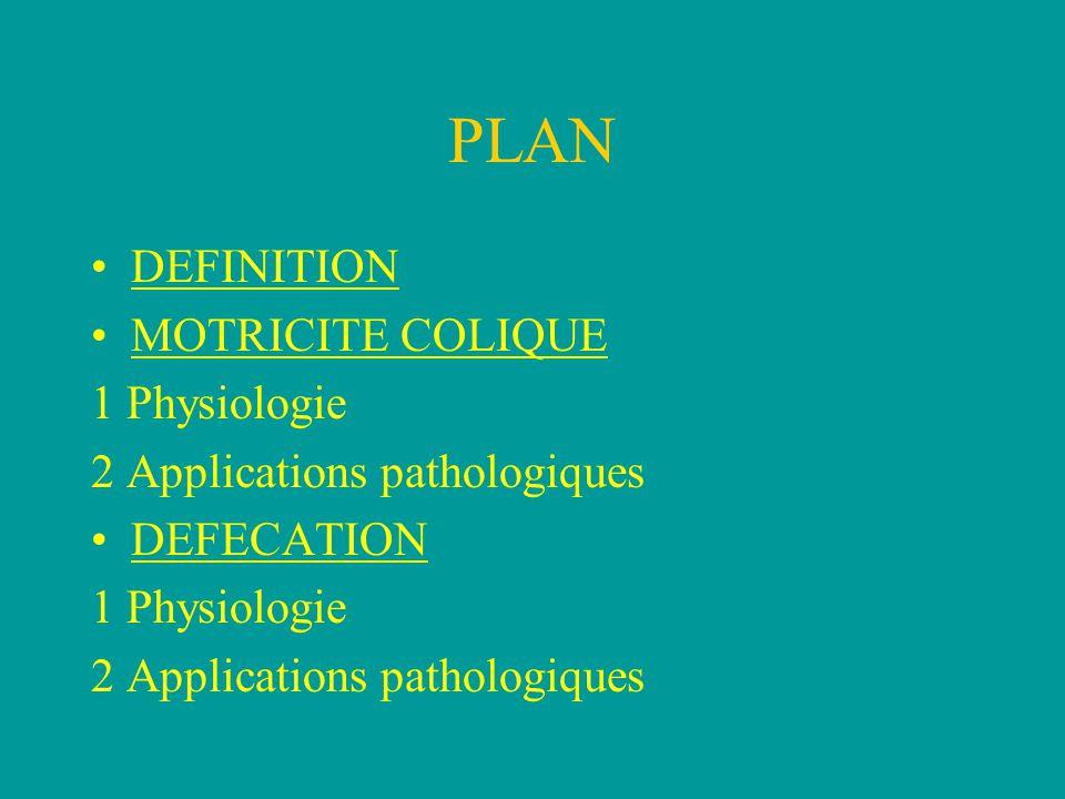 PLAN DEFINITION MOTRICITE COLIQUE 1 Physiologie