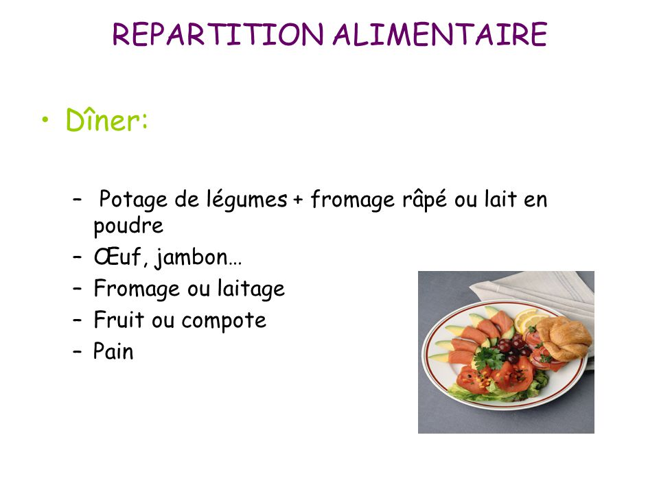 REPARTITION ALIMENTAIRE