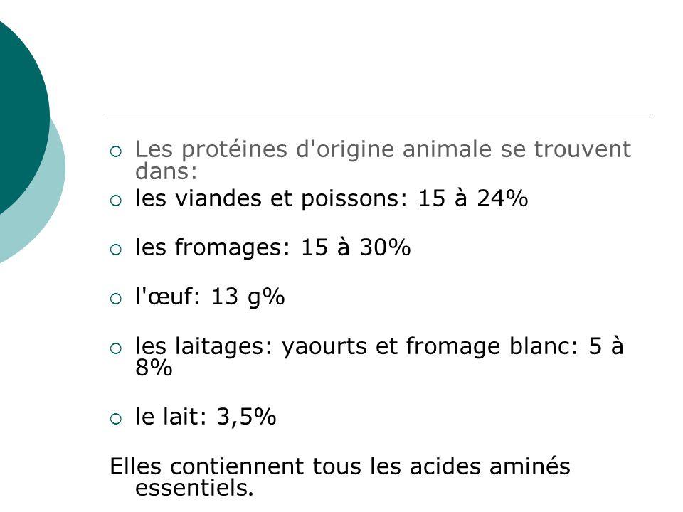 Les protéines d origine animale se trouvent dans: