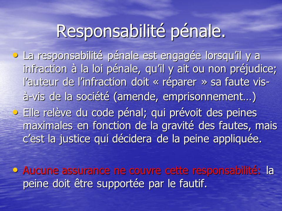 Responsabilité pénale.