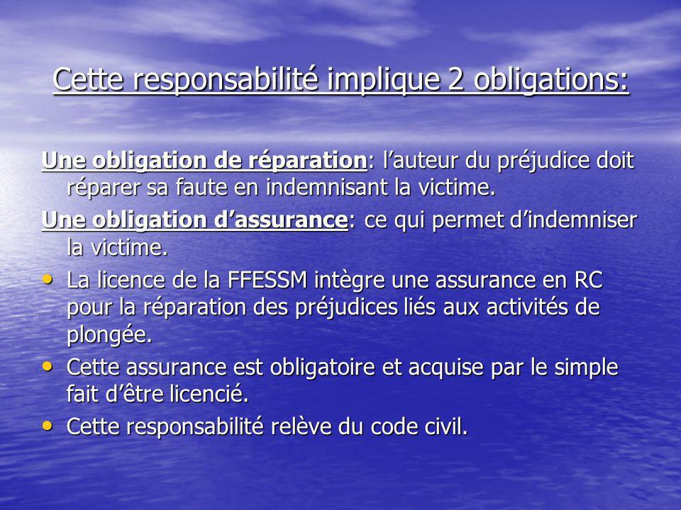 Cette responsabilité implique 2 obligations: