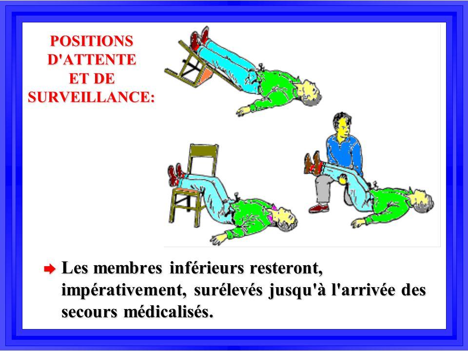 POSITIONS D ATTENTE ET DE SURVEILLANCE: