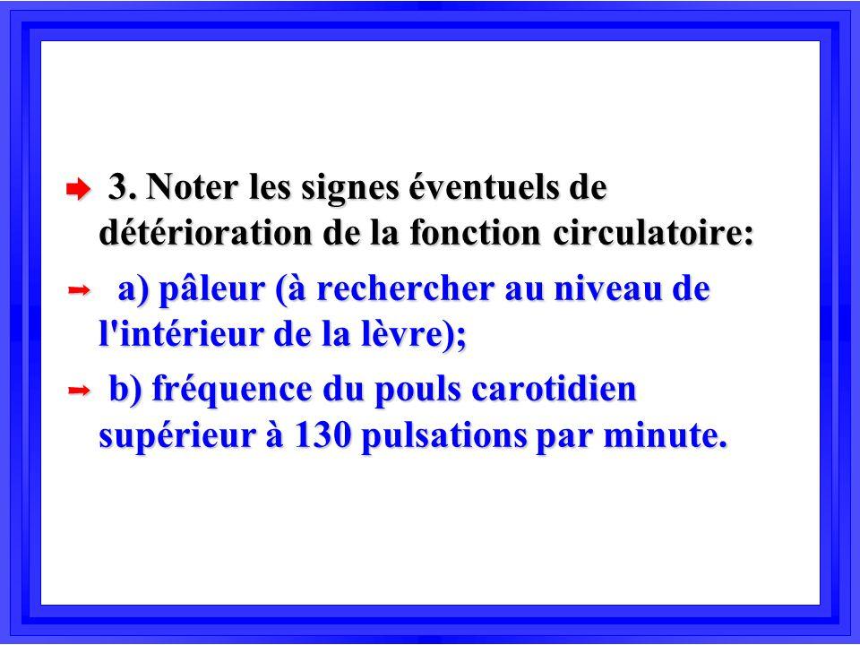 3. Noter les signes éventuels de détérioration de la fonction circulatoire: