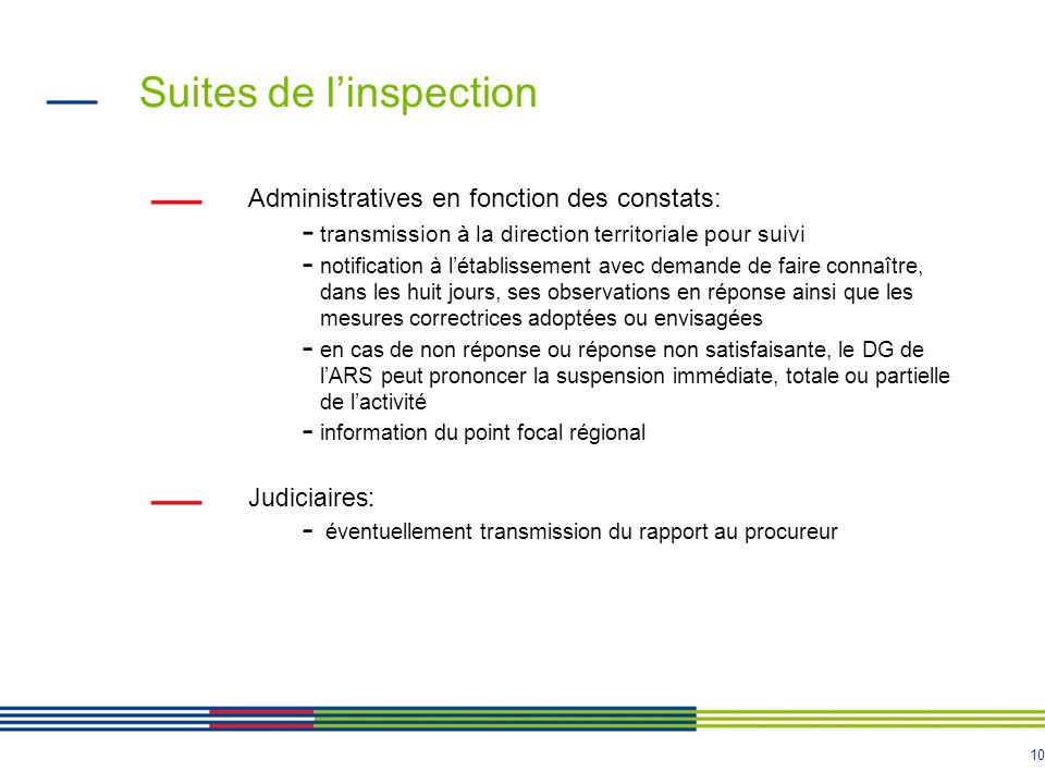 Suites de l'inspection