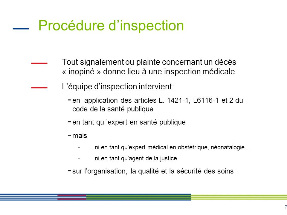 Procédure d'inspection