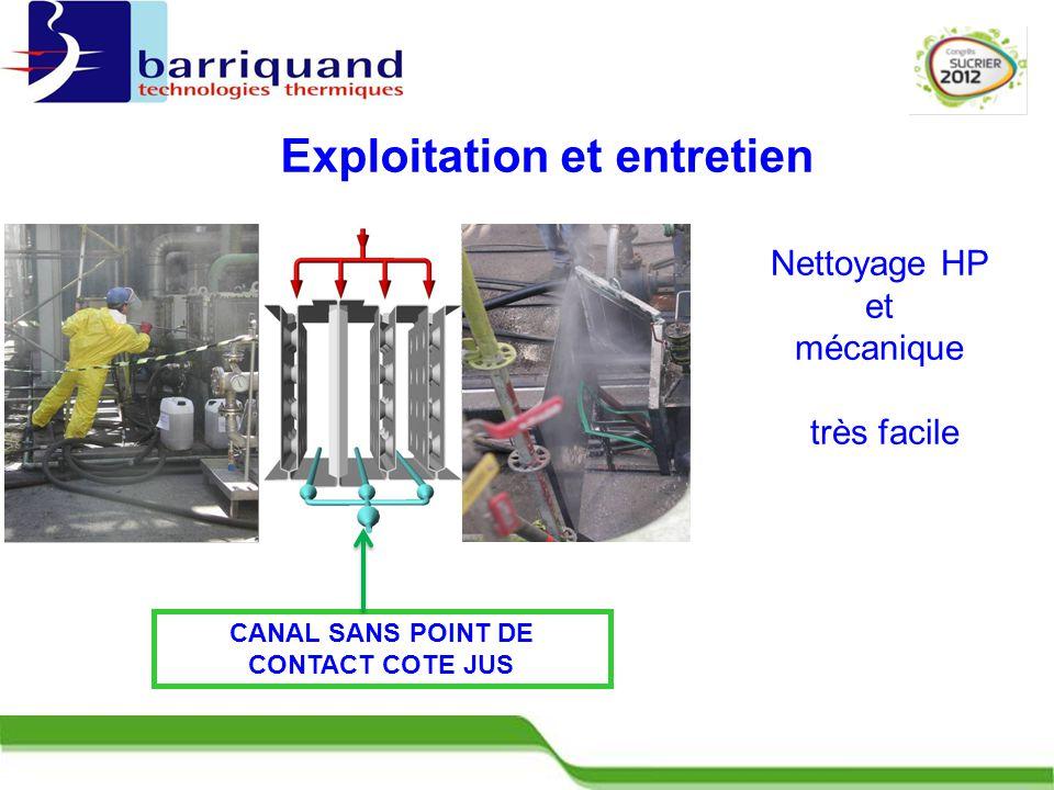 CANAL SANS POINT DE CONTACT COTE JUS