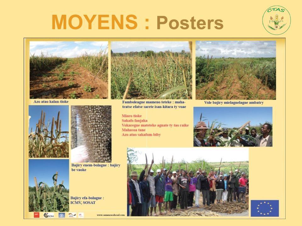 Moyens : Posters Prêts de vélo pour les paysans de niveau I