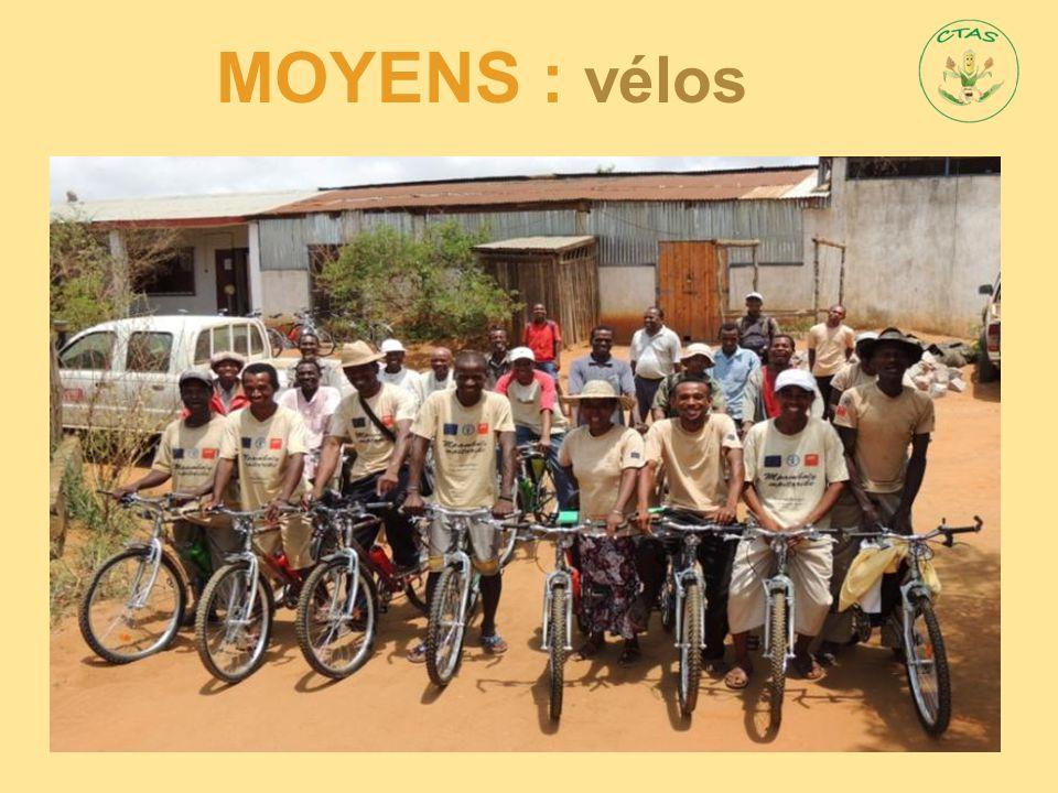 Moyens : vélos Prêts de vélo pour les paysans de niveau I