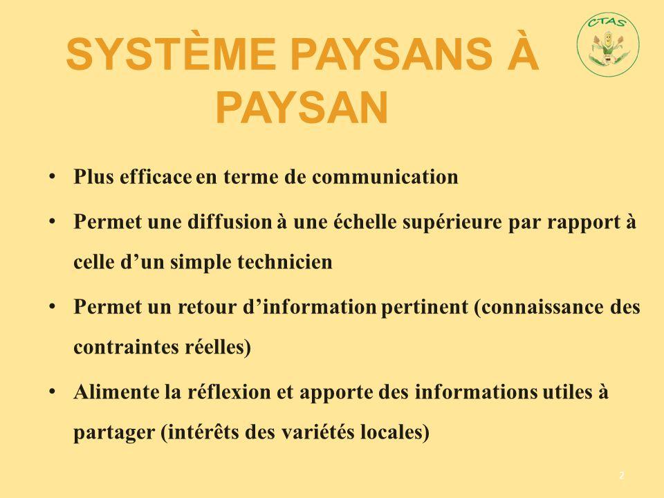Système paysans à Paysan