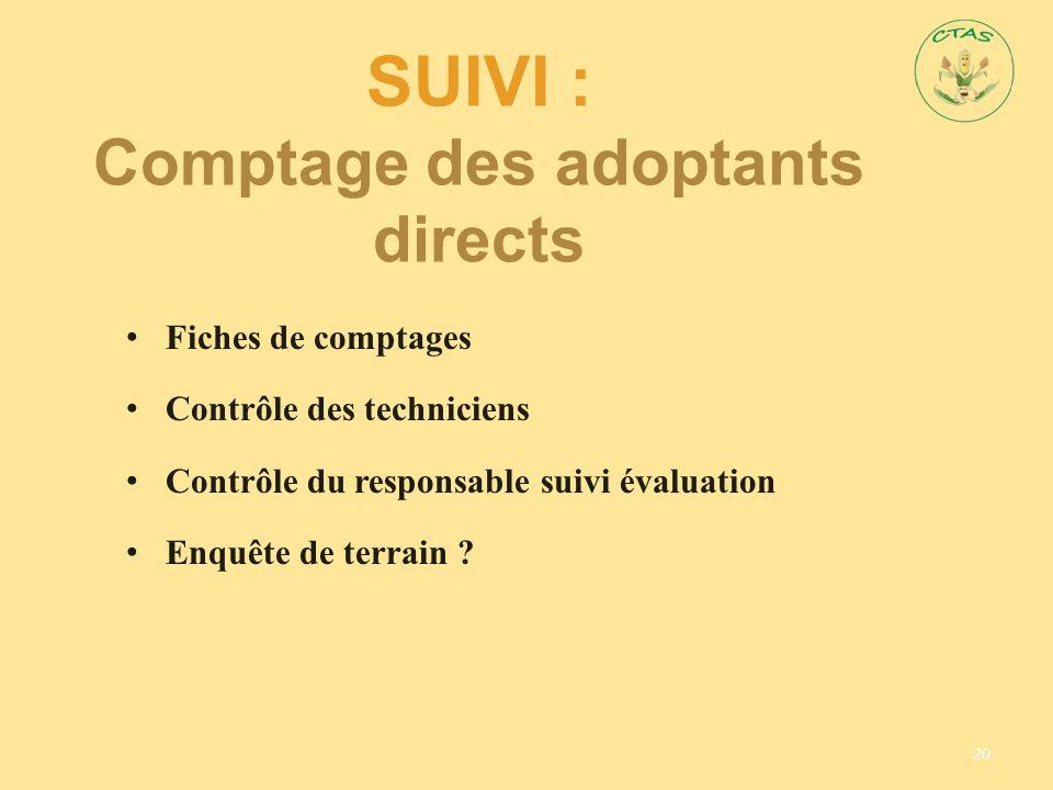 Suivi : Comptage des adoptants directs